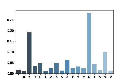 Showcases of tfplot — TensorFlow Plot (tfplot) 0 3 0 documentation